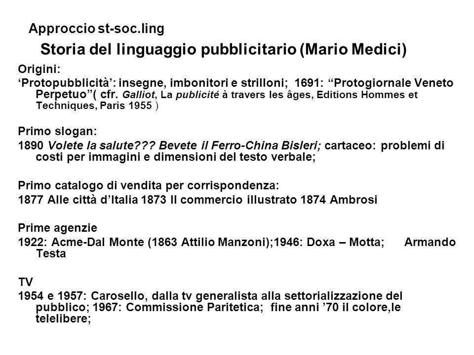 Storia del linguaggio pubblicitario (Mario Medici)