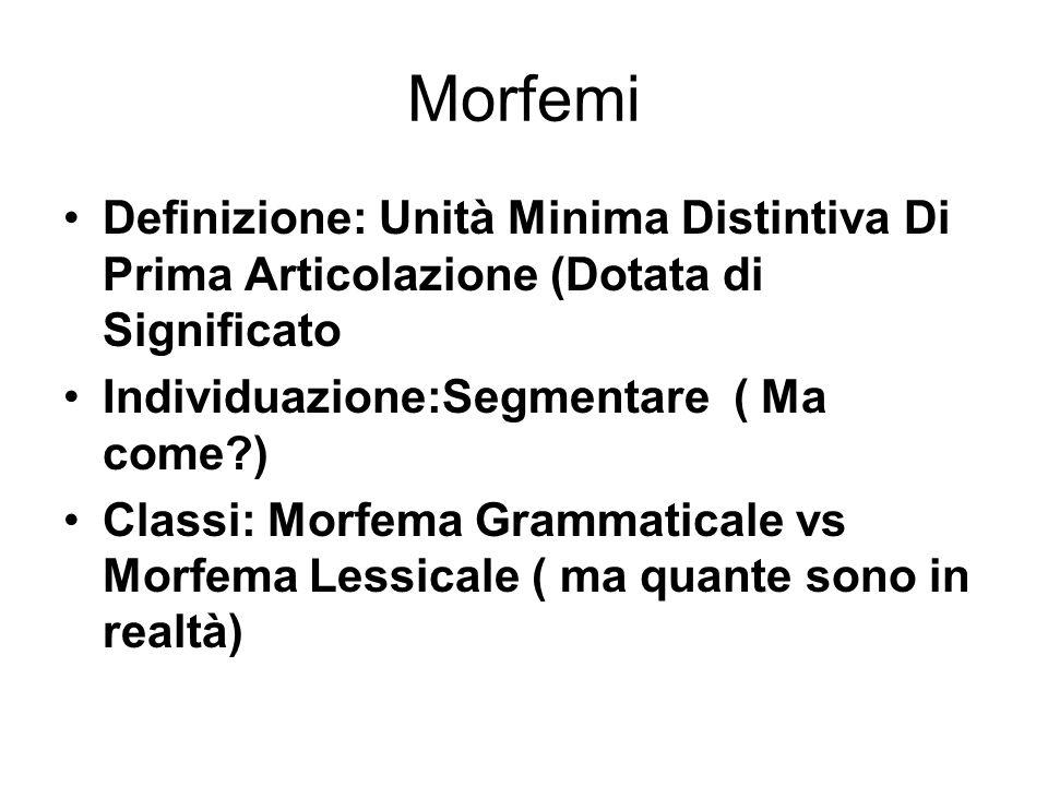 Morfemi Definizione: Unità Minima Distintiva Di Prima Articolazione (Dotata di Significato. Individuazione:Segmentare ( Ma come )