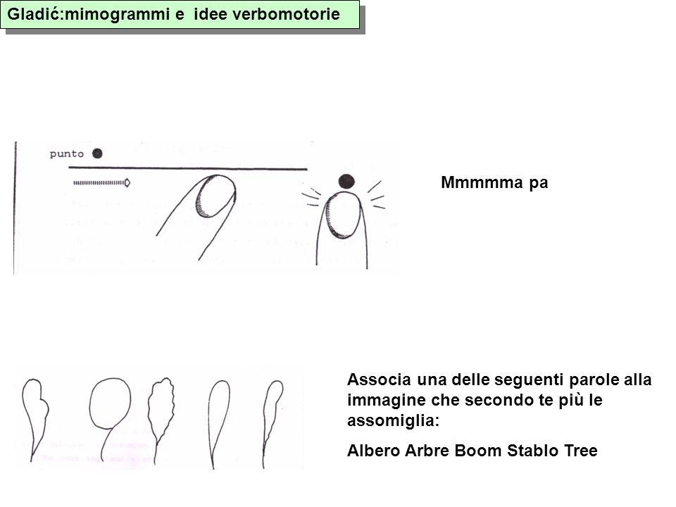 Gladić:mimogrammi e idee verbomotorie