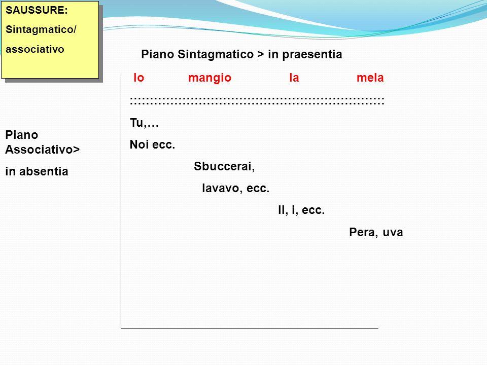 Piano Sintagmatico > in praesentia