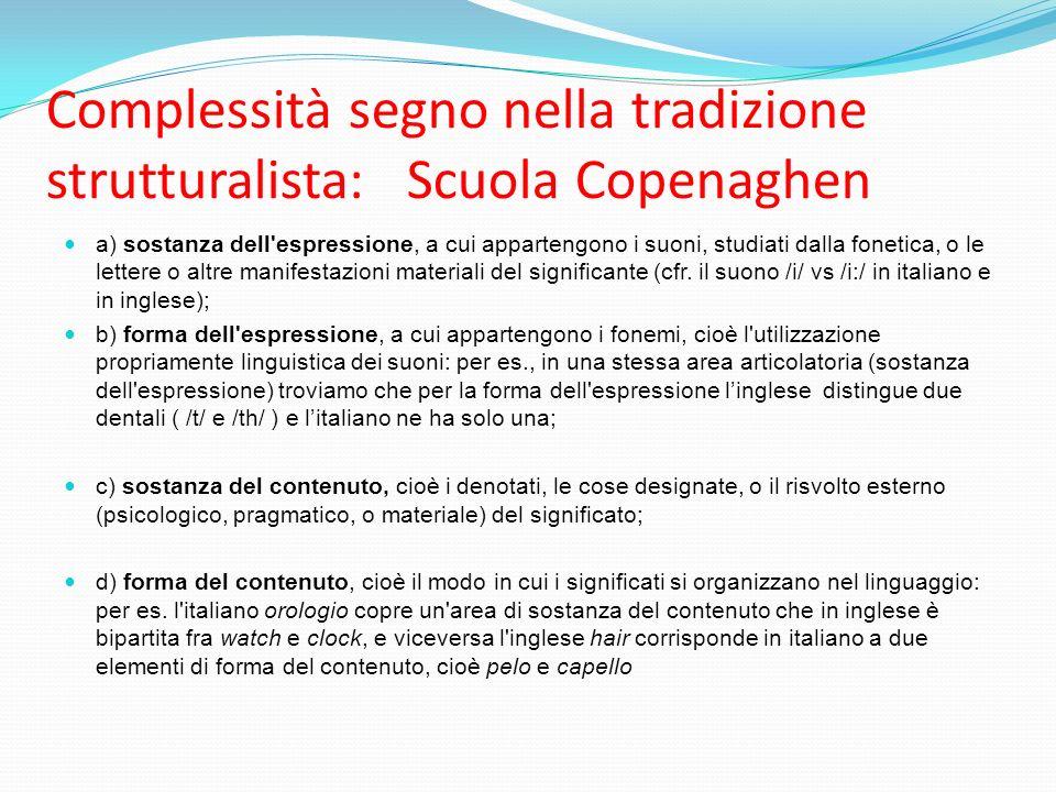 Complessità segno nella tradizione strutturalista: Scuola Copenaghen