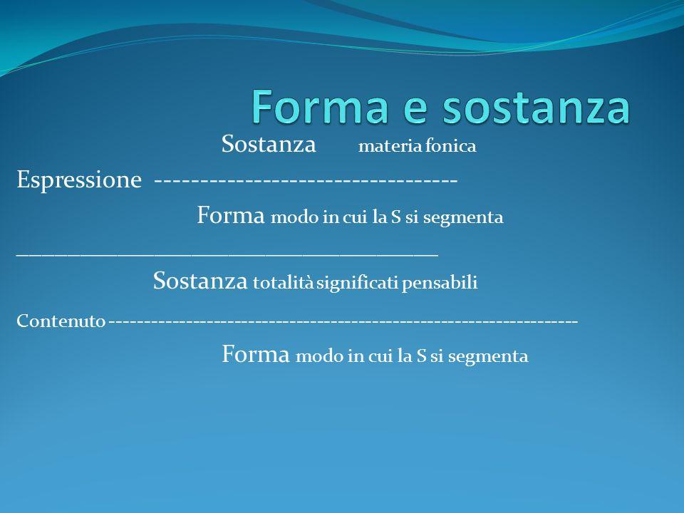Forma e sostanza Sostanza materia fonica