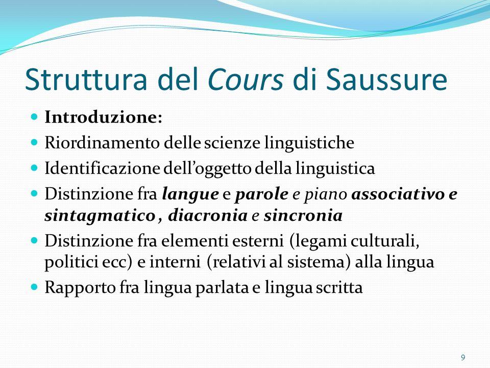 Struttura del Cours di Saussure
