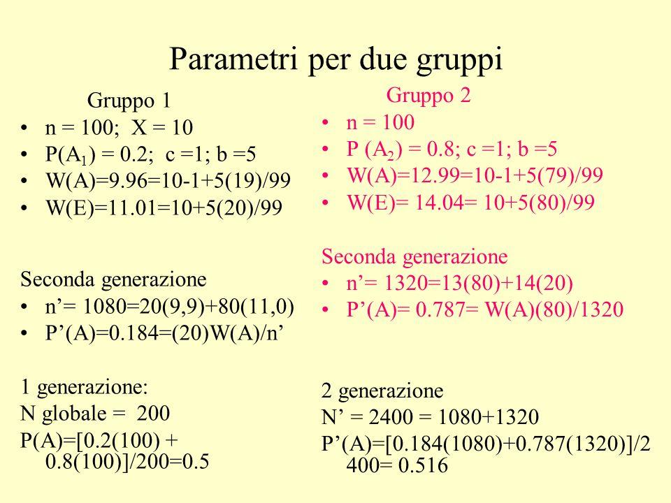 Parametri per due gruppi