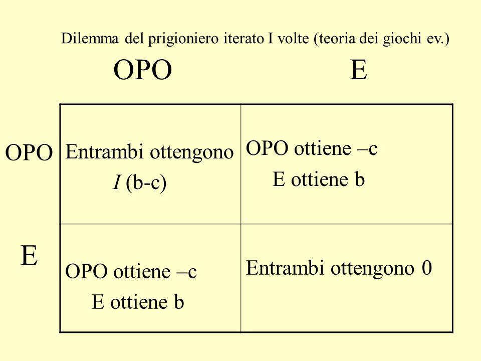 OPO E E OPO Entrambi ottengono OPO ottiene –c I (b-c) E ottiene b