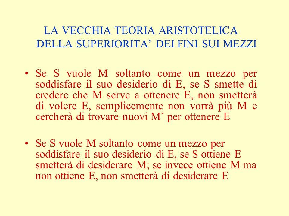 LA VECCHIA TEORIA ARISTOTELICA DELLA SUPERIORITA' DEI FINI SUI MEZZI