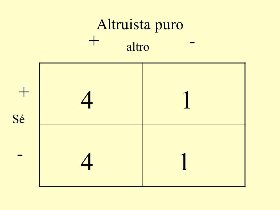 Altruista puro ++ - altro 4 1 + + Sé -