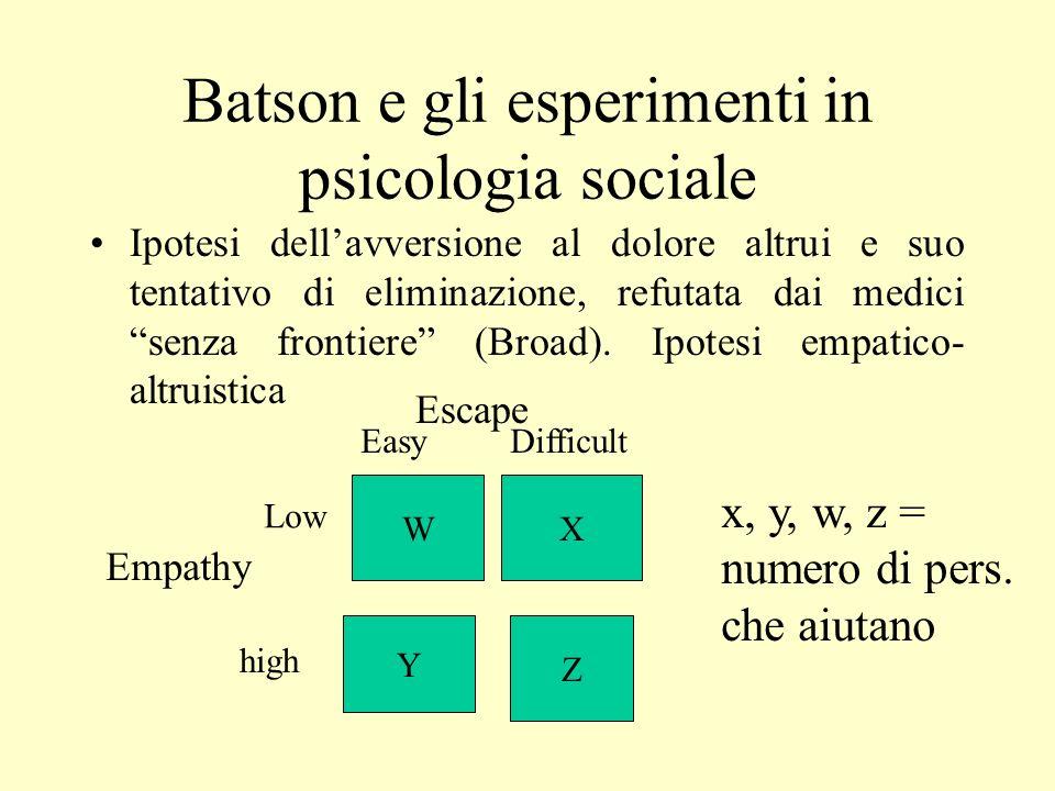 Batson e gli esperimenti in psicologia sociale