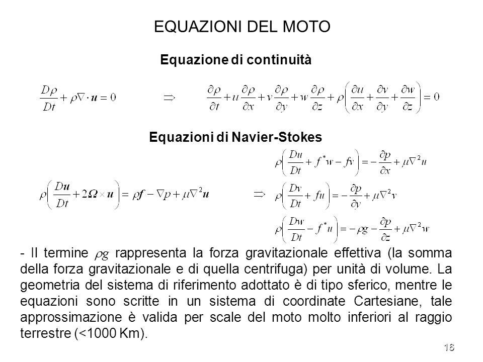 Equazioni di Navier-Stokes