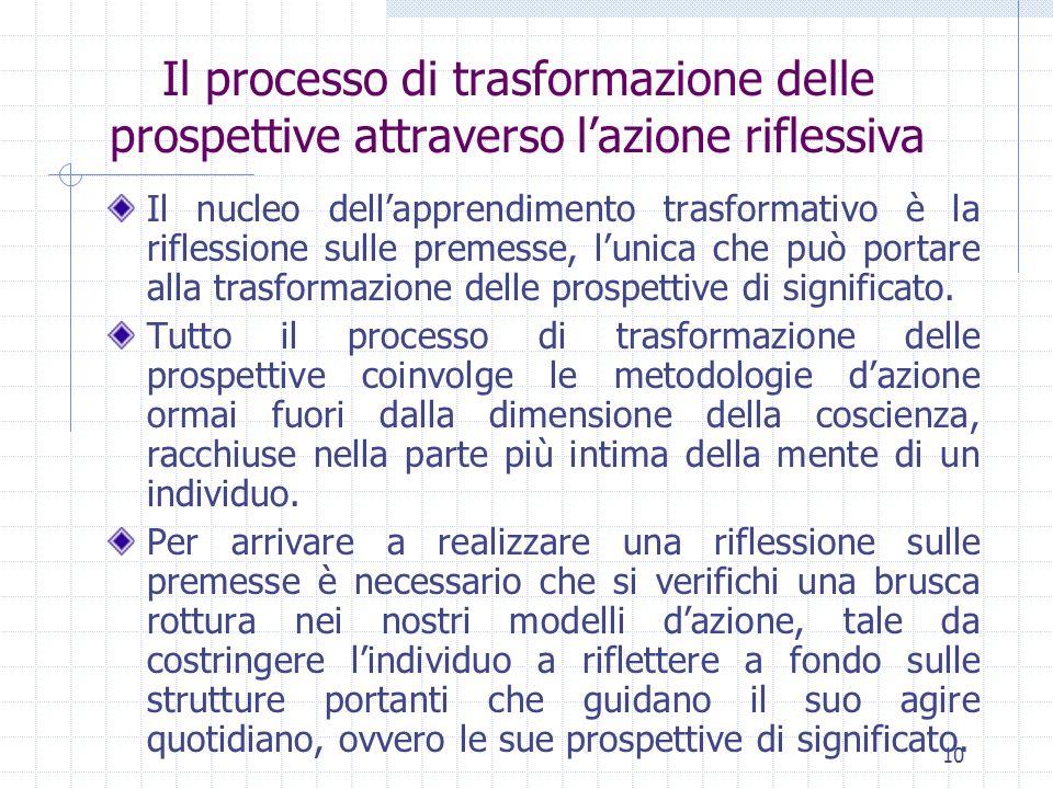 Il processo di trasformazione delle prospettive attraverso l'azione riflessiva