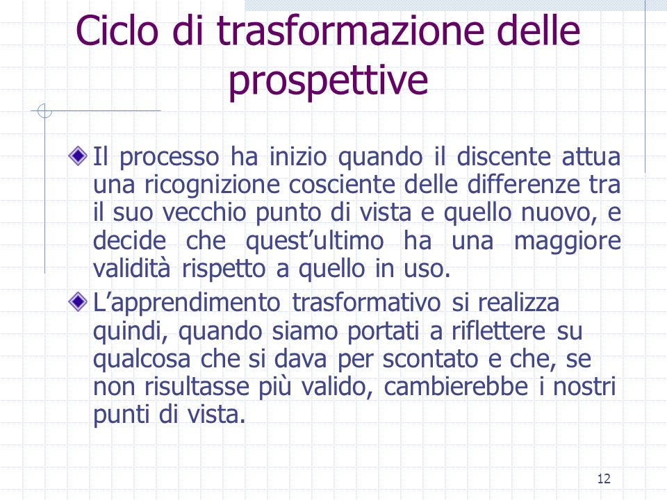 Ciclo di trasformazione delle prospettive