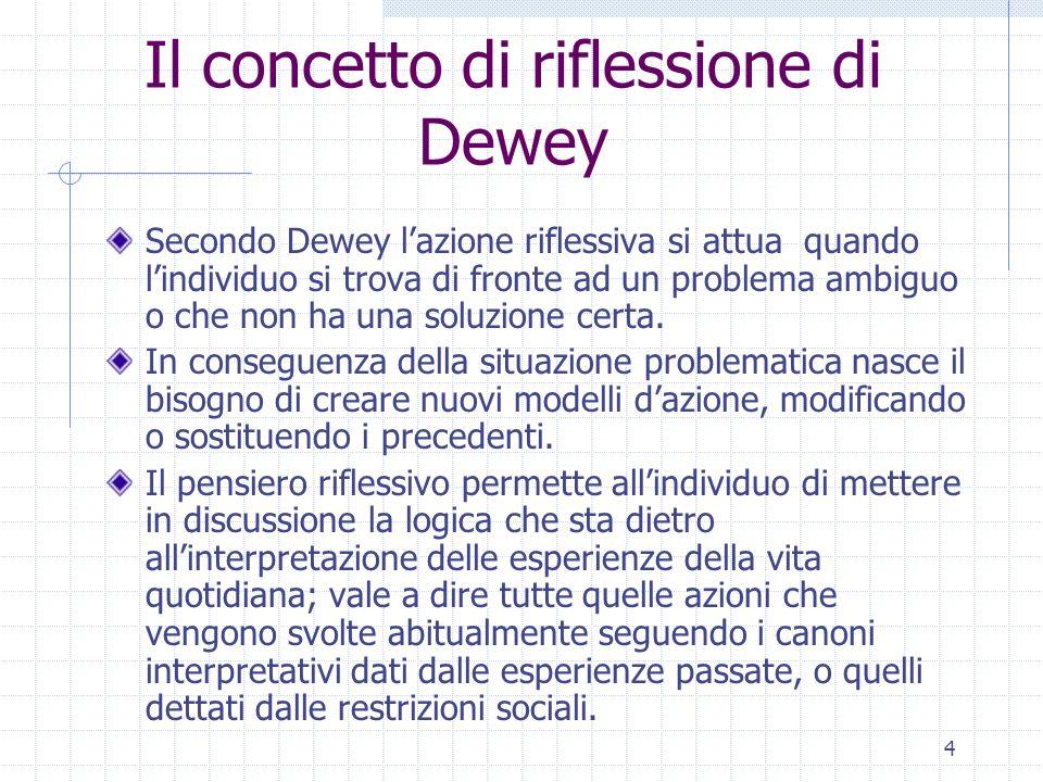 Il concetto di riflessione di Dewey