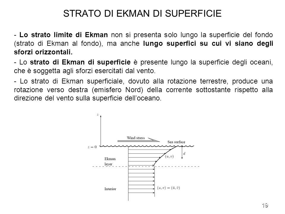 STRATO DI EKMAN DI SUPERFICIE