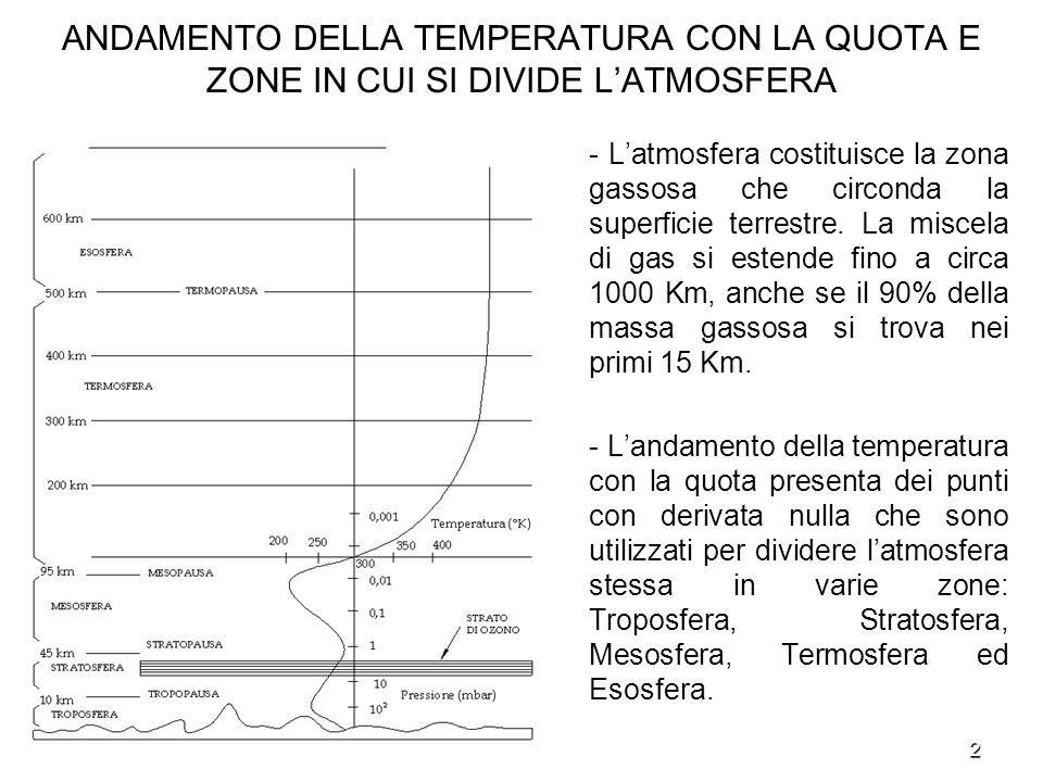 ANDAMENTO DELLA TEMPERATURA CON LA QUOTA E ZONE IN CUI SI DIVIDE L'ATMOSFERA