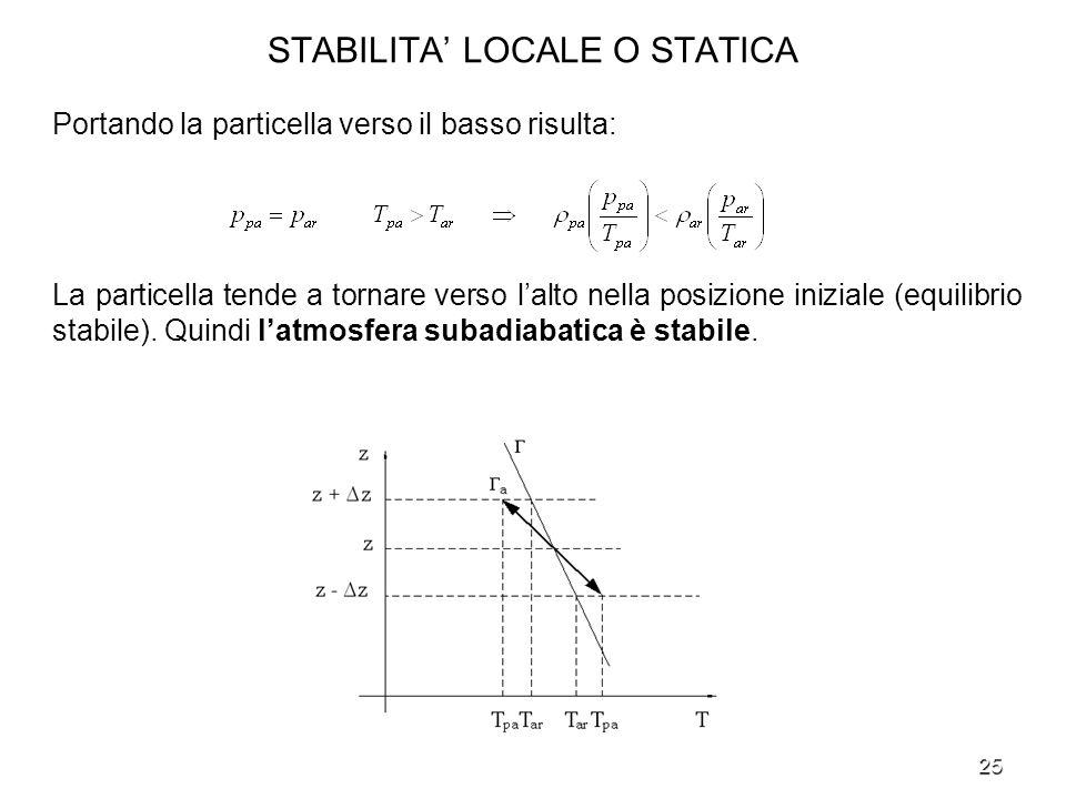 STABILITA' LOCALE O STATICA
