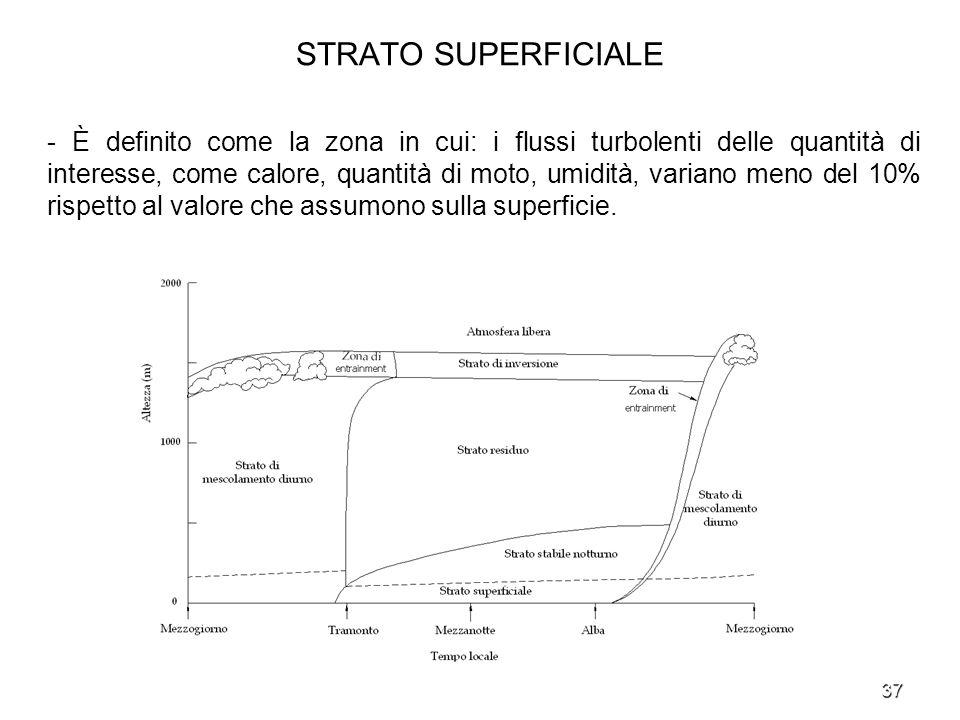 STRATO SUPERFICIALE