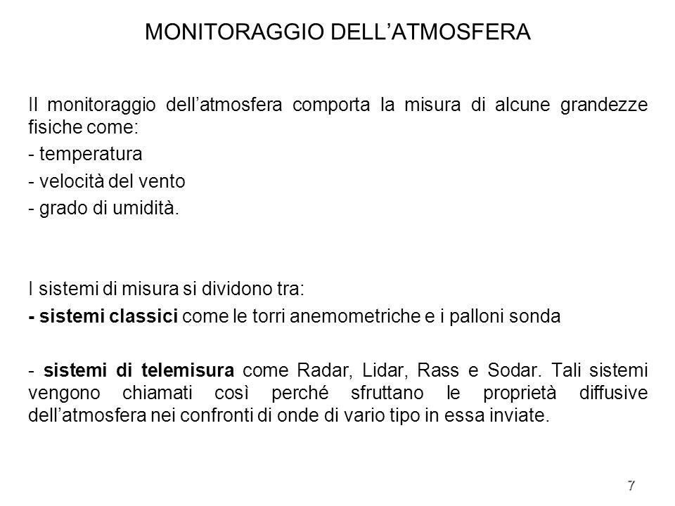 MONITORAGGIO DELL'ATMOSFERA