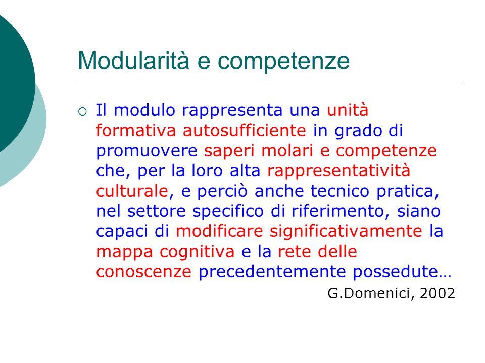 Modularità e competenze