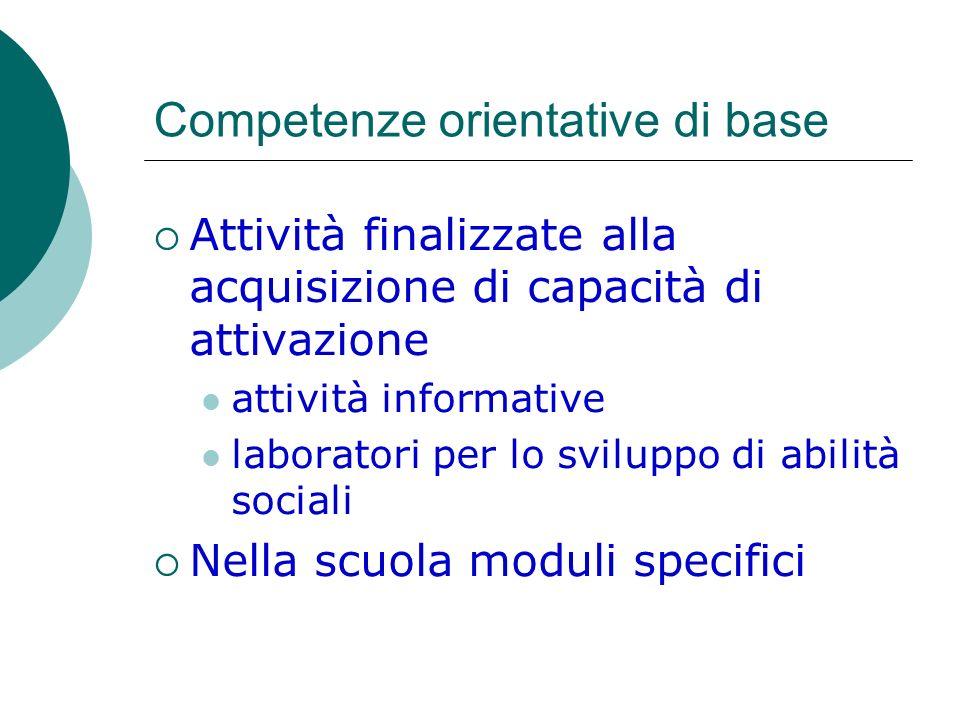 Competenze orientative di base