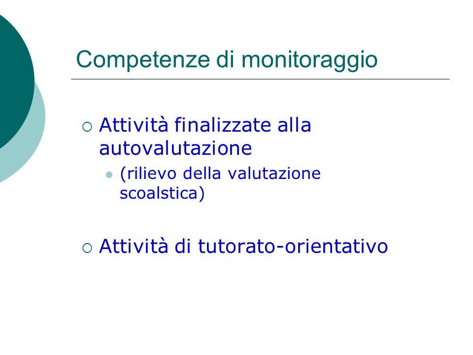 Competenze di monitoraggio