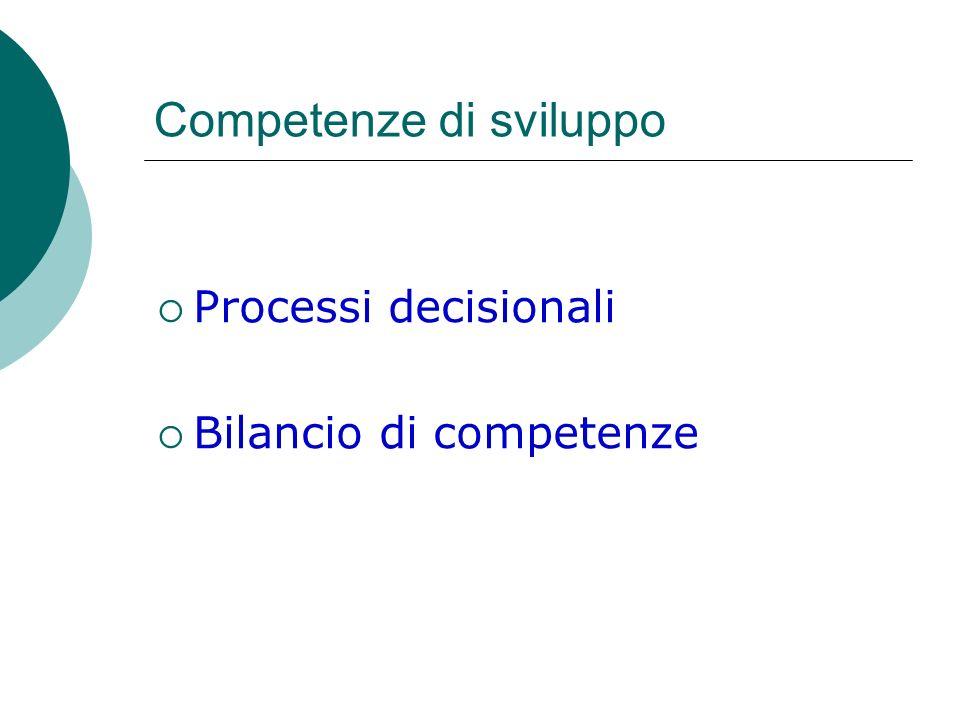 Competenze di sviluppo