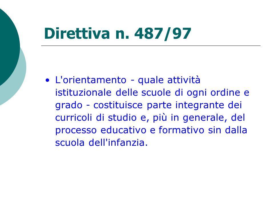 Direttiva n. 487/97