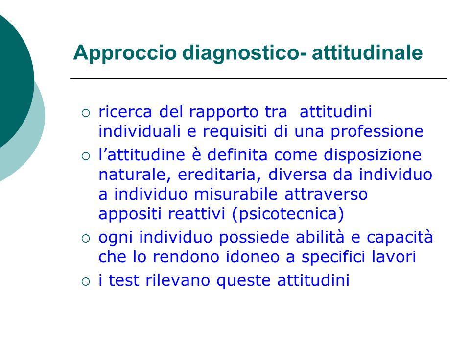 Approccio diagnostico- attitudinale