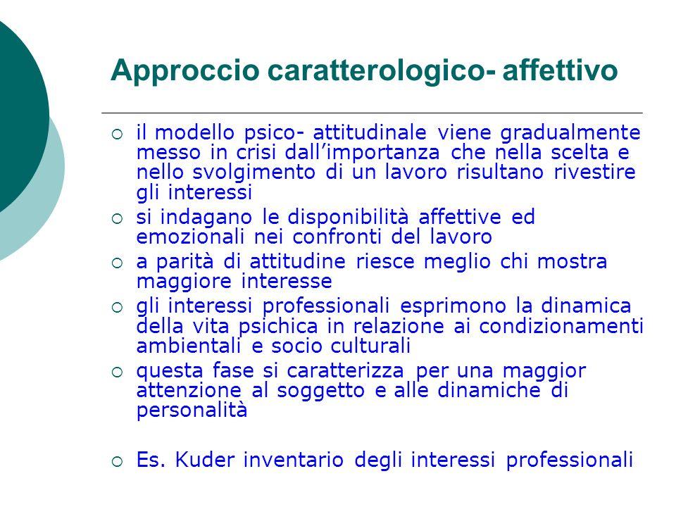 Approccio caratterologico- affettivo