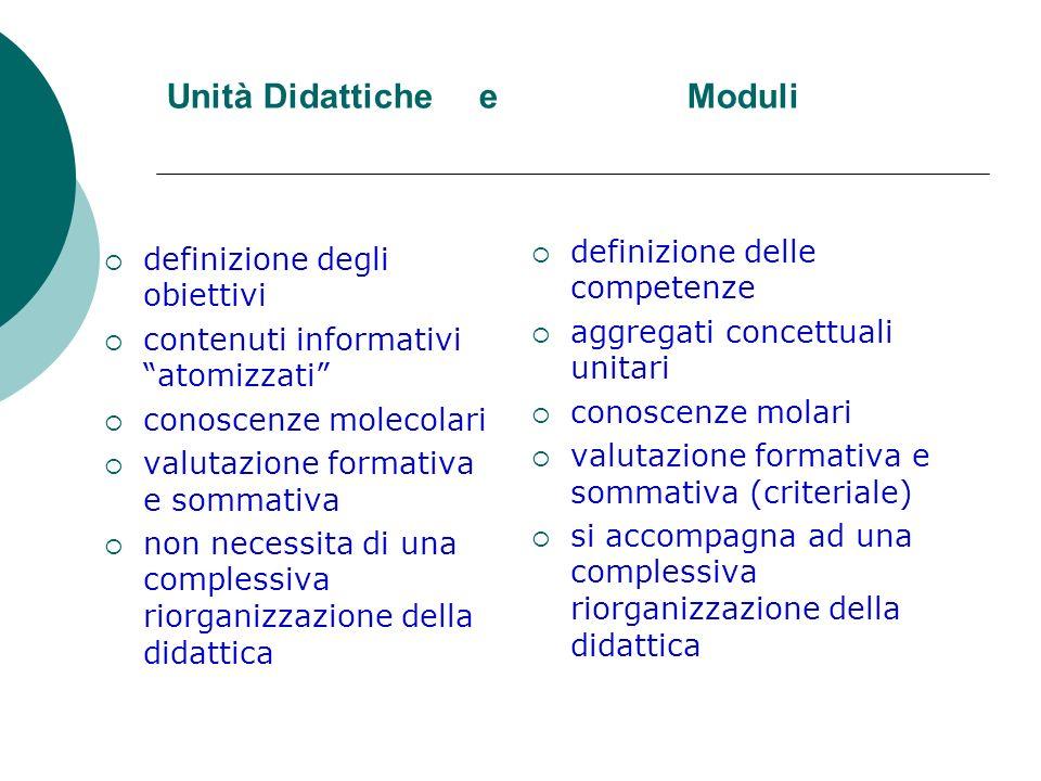 Unità Didattiche e Moduli