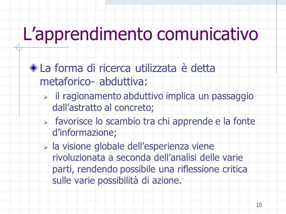 L'apprendimento comunicativo