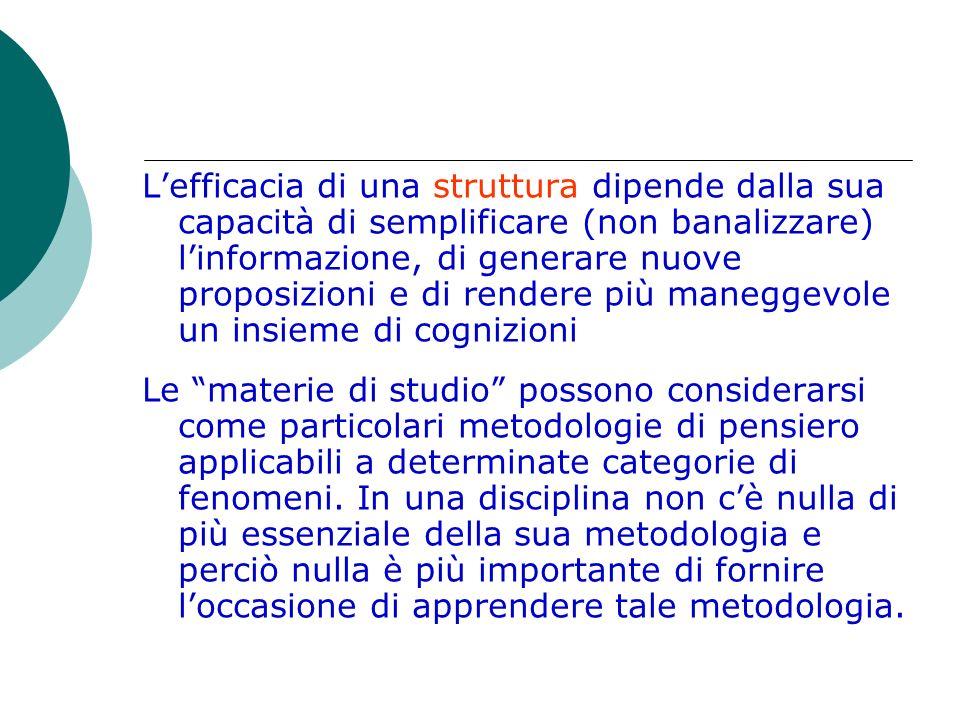 L'efficacia di una struttura dipende dalla sua capacità di semplificare (non banalizzare) l'informazione, di generare nuove proposizioni e di rendere più maneggevole un insieme di cognizioni