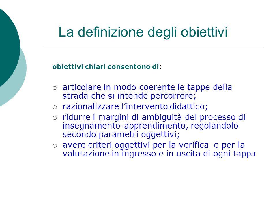 La definizione degli obiettivi