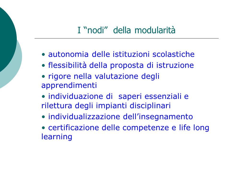 I nodi della modularità