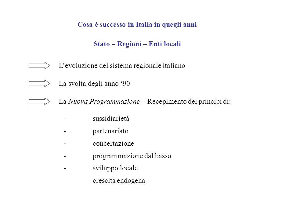Cosa è successo in Italia in quegli anni