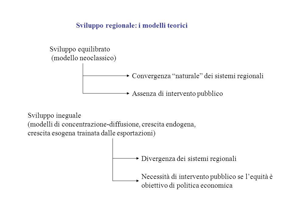 Sviluppo regionale: i modelli teorici