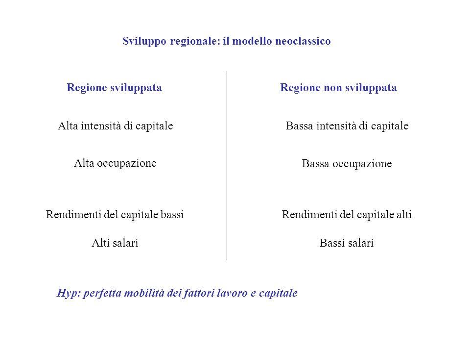 Sviluppo regionale: il modello neoclassico