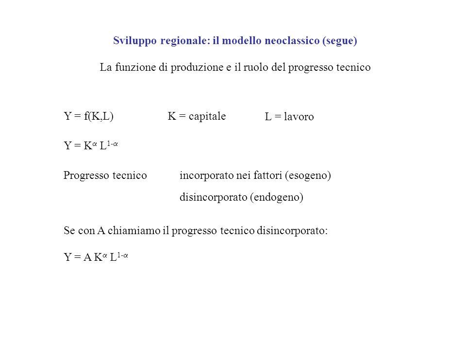 Sviluppo regionale: il modello neoclassico (segue)