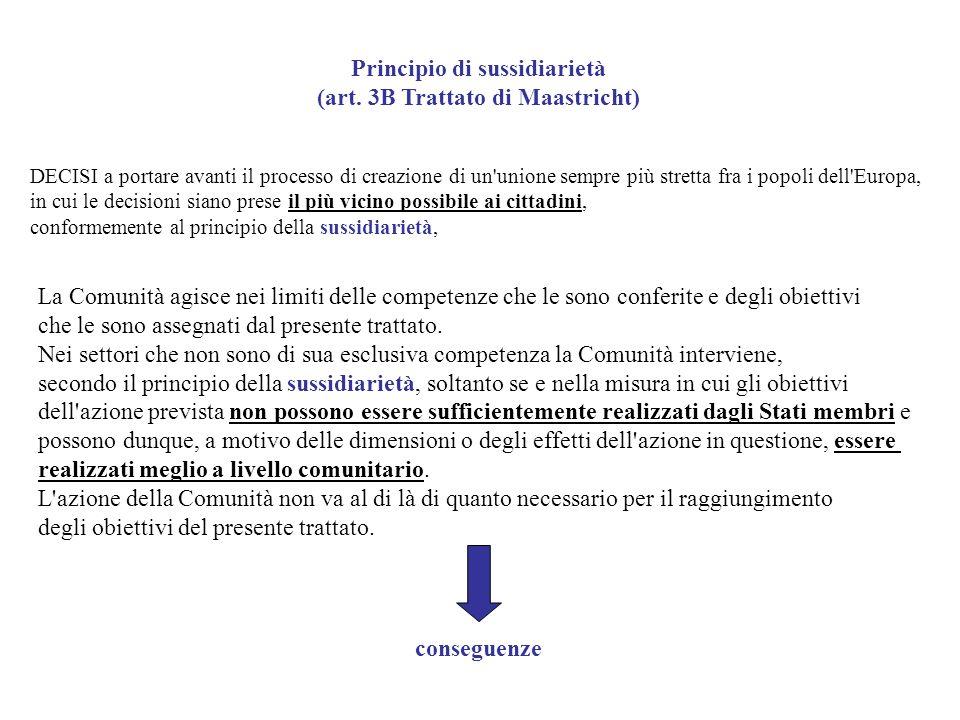 Principio di sussidiarietà (art. 3B Trattato di Maastricht)