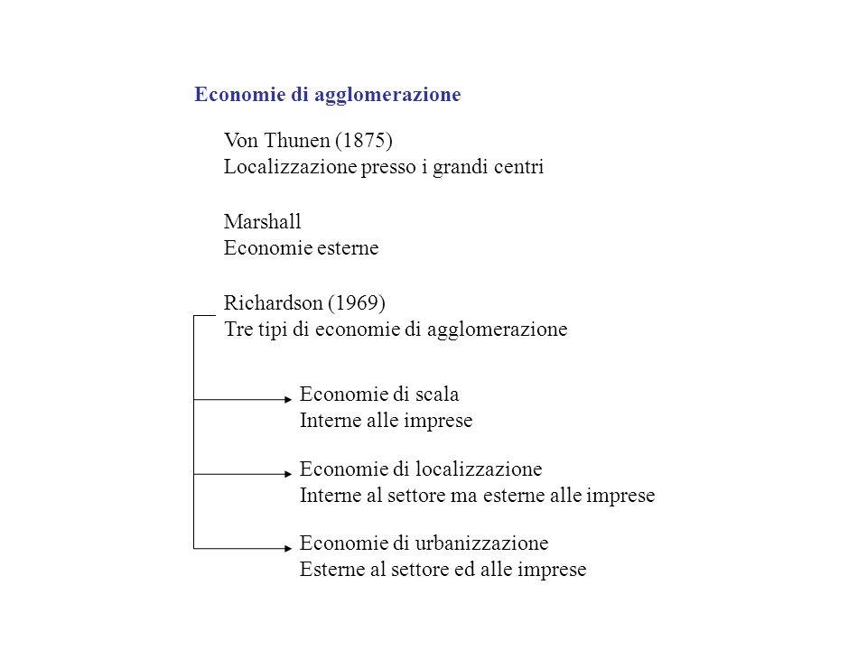 Economie di agglomerazione