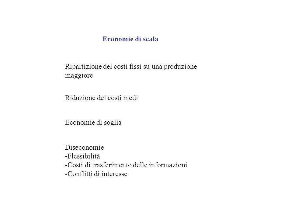 Economie di scala Ripartizione dei costi fissi su una produzione. maggiore. Riduzione dei costi medi.