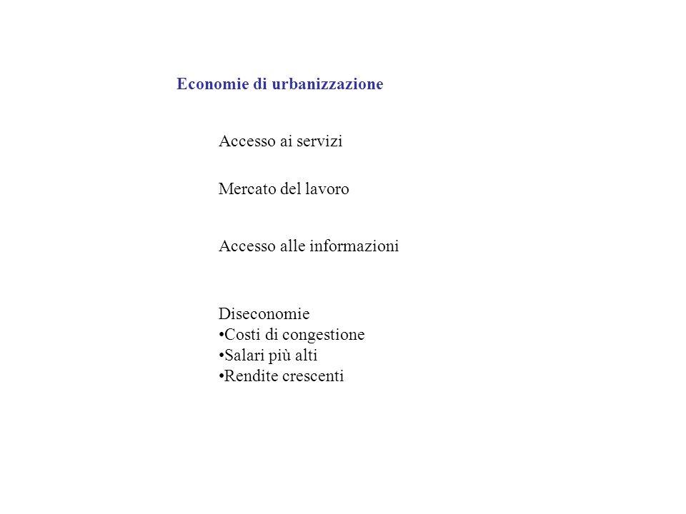 Economie di urbanizzazione