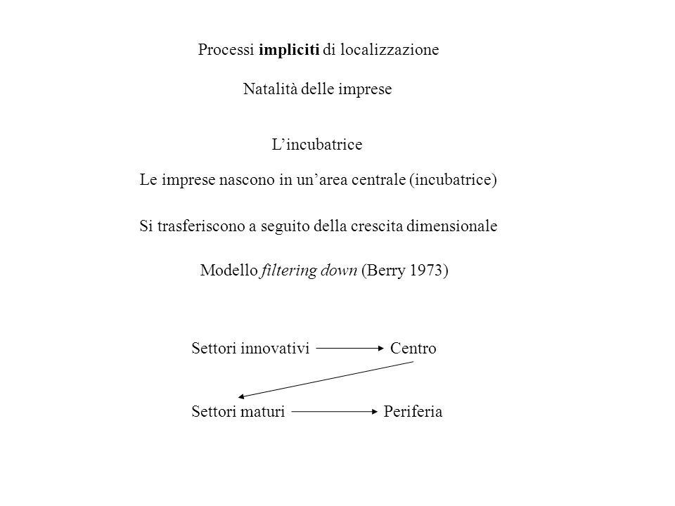 Processi impliciti di localizzazione