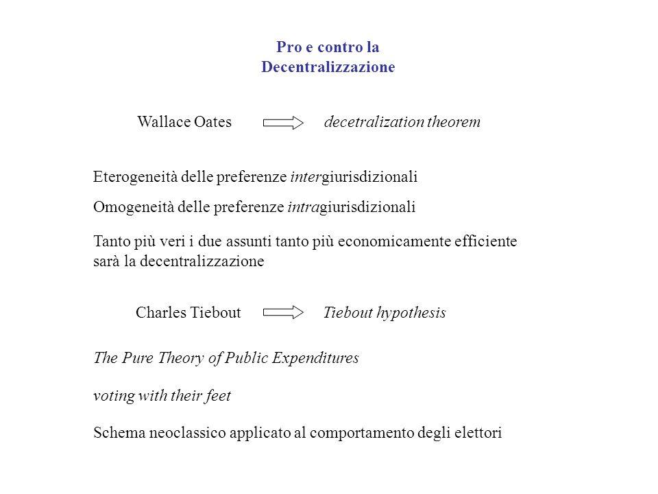 Pro e contro la Decentralizzazione. Wallace Oates decetralization theorem. Eterogeneità delle preferenze intergiurisdizionali.