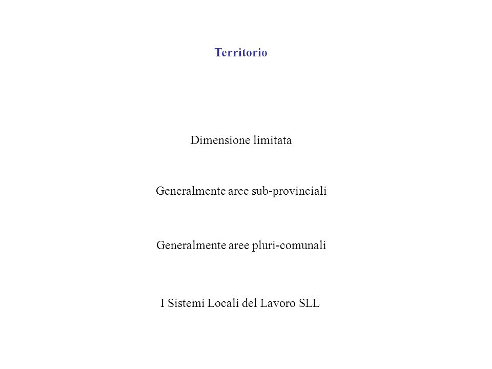 Territorio Dimensione limitata. Generalmente aree sub-provinciali. Generalmente aree pluri-comunali.