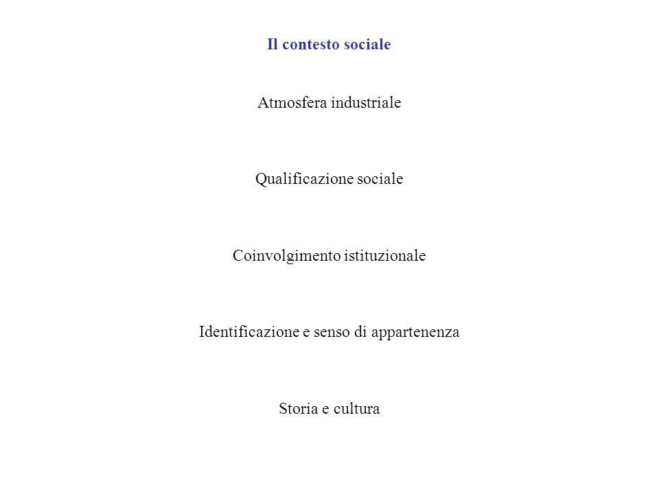 Il contesto sociale Atmosfera industriale. Qualificazione sociale. Coinvolgimento istituzionale. Identificazione e senso di appartenenza.