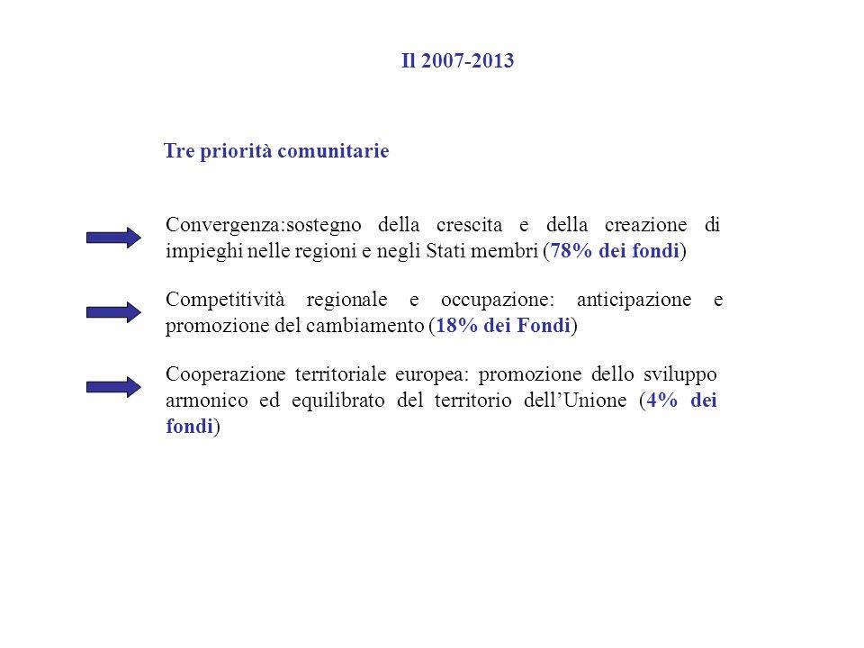 Il 2007-2013 Tre priorità comunitarie.