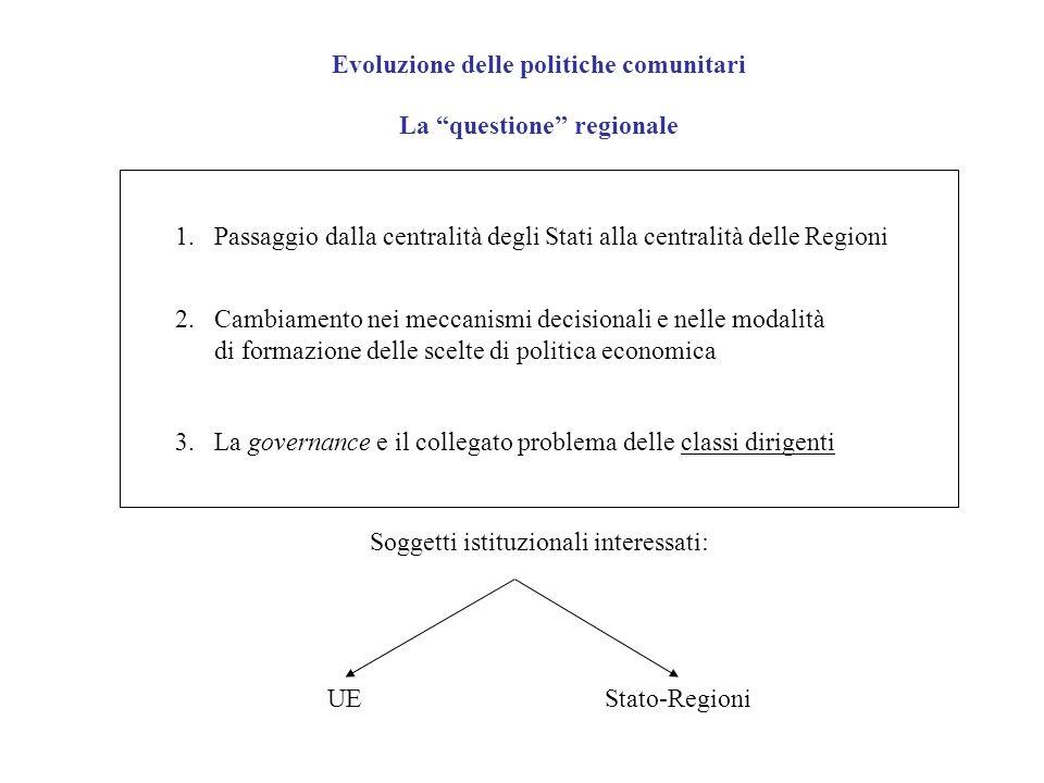 Evoluzione delle politiche comunitari