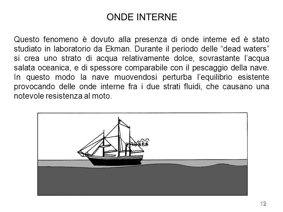 ONDE INTERNE