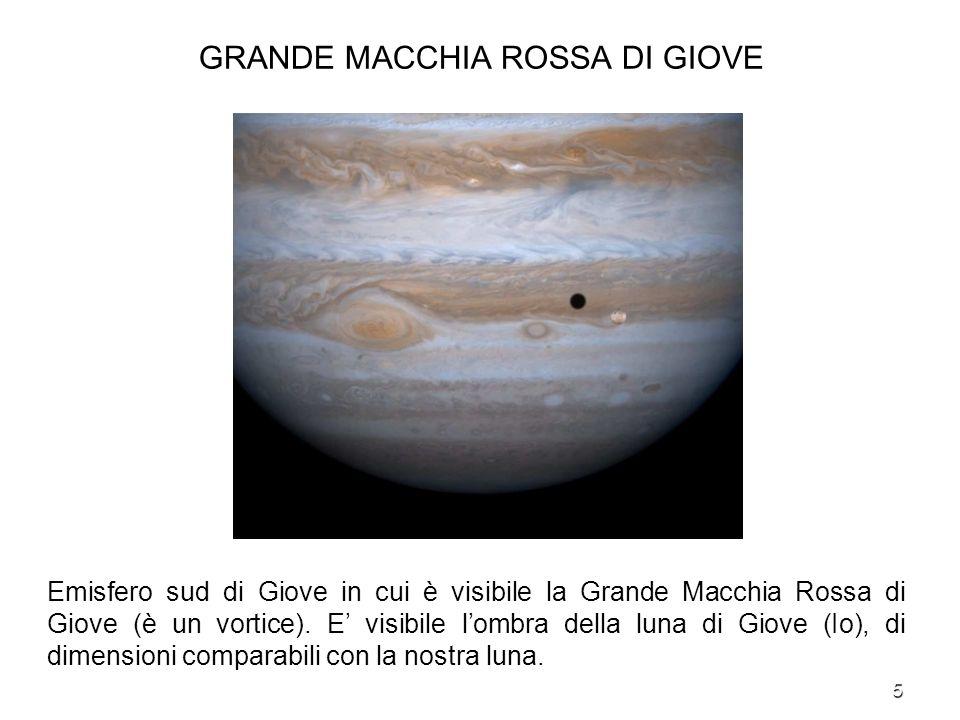 GRANDE MACCHIA ROSSA DI GIOVE