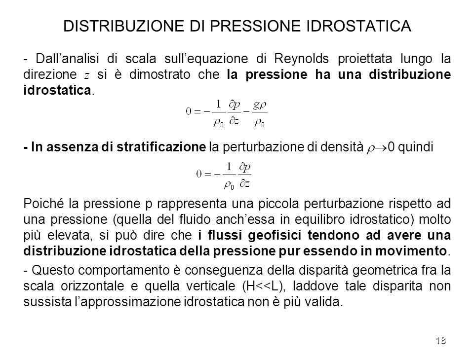 DISTRIBUZIONE DI PRESSIONE IDROSTATICA